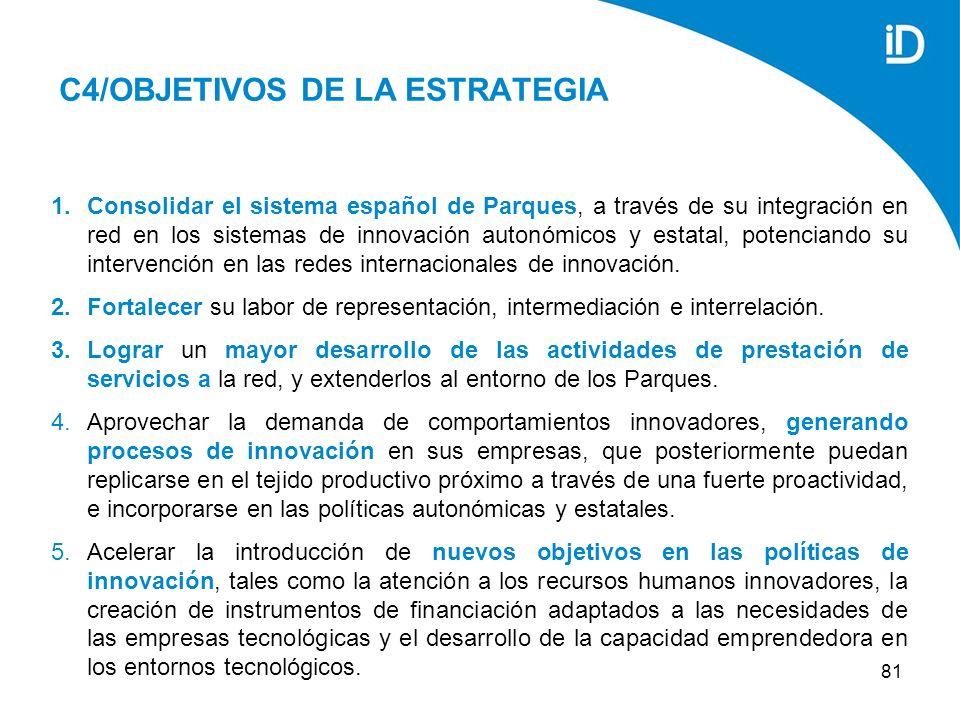 81 C4/OBJETIVOS DE LA ESTRATEGIA 1.Consolidar el sistema español de Parques, a través de su integración en red en los sistemas de innovación autonómicos y estatal, potenciando su intervención en las redes internacionales de innovación.