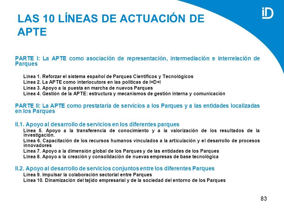 83 LAS 10 LÍNEAS DE ACTUACIÓN DE APTE PARTE I: La APTE como asociación de representación, intermediación e interrelación de Parques Línea 1.