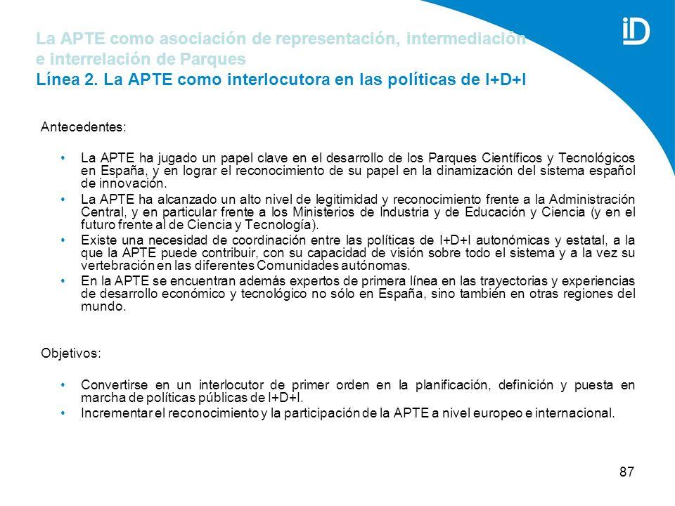 87 La APTE como asociación de representación, intermediación e interrelación de Parques Línea 2.
