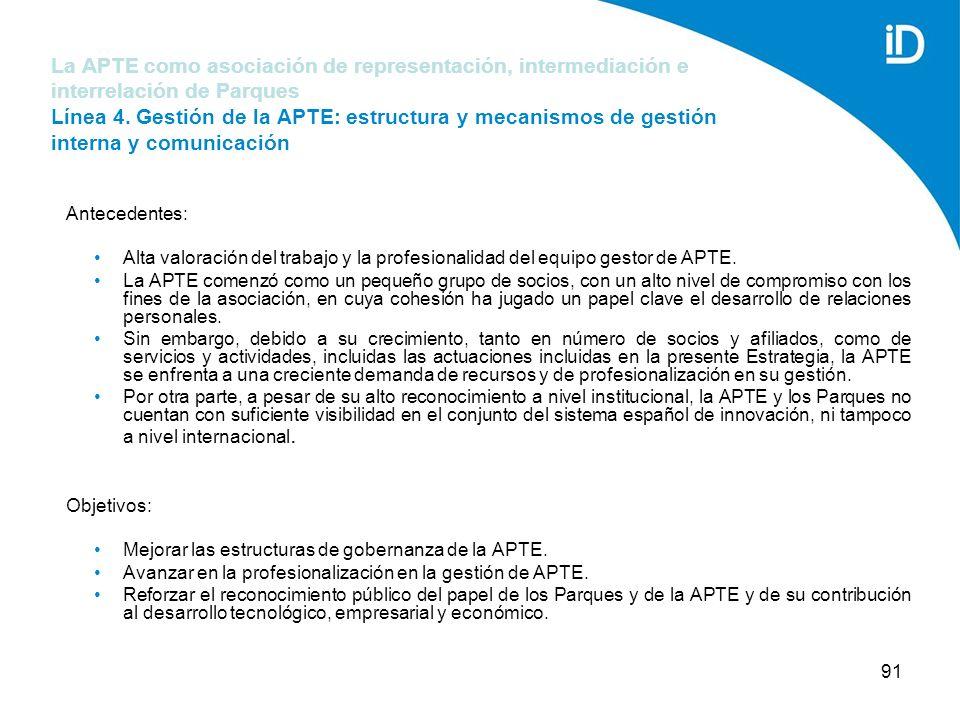 91 La APTE como asociación de representación, intermediación e interrelación de Parques Línea 4.