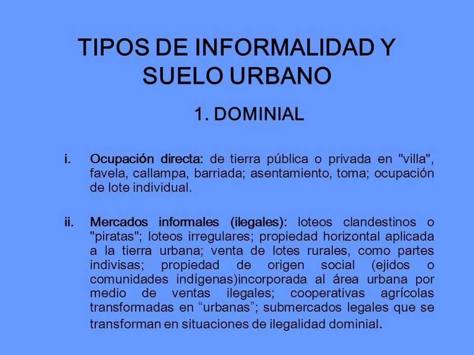 TIPOS DE INFORMALIDAD Y SUELO URBANO 1. DOMINIAL i.Ocupaci ó n directa: de tierra p ú blica o privada en
