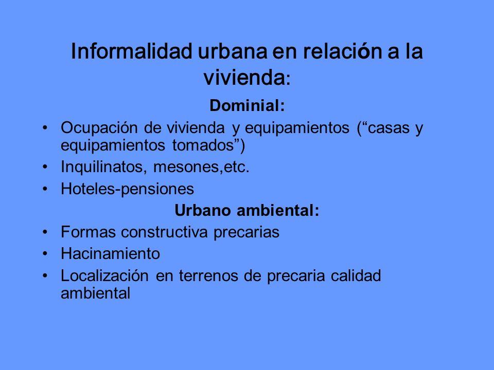 Informalidad urbana en relaci ó n a la vivienda : Dominial: Ocupación de vivienda y equipamientos (casas y equipamientos tomados) Inquilinatos, mesone