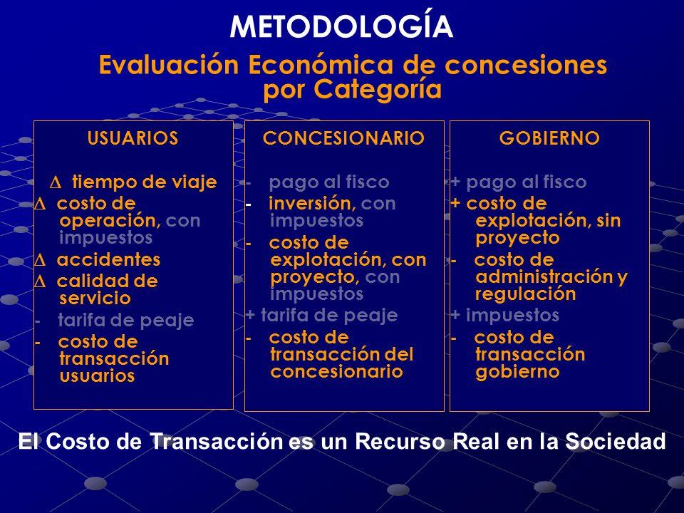 TRANSACCIÓN CONCESIONARIO - USUARIO EL COSTO DE RECAUDACIÓN DE PEAJE