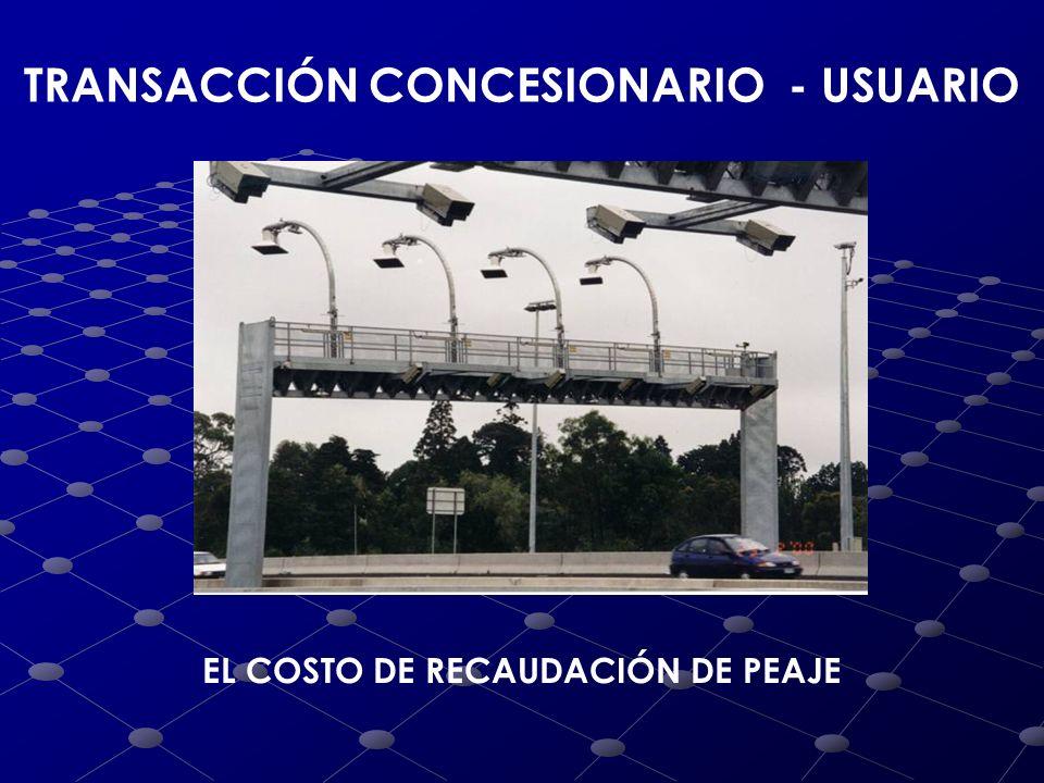 CONTRATO CONCESIONARIO - CEDENTE EL PROCESO DE LICITACIÓN GARANTÍAS INSPECCIONES DE OBRAS AUDITORÍAS FINANCIERAS AUDITORÍAS AMBIENTALES PERSONAL Y ORGANIZACIÓN CONTRAPARTE INFORMES ASESORES Y ESPECIALISTAS MULTAS