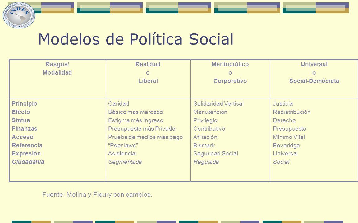 Modelos de Política Social Justicia Redistribución Derecho Presupuesto Mínimo Vital Beveridge Universal Social Solidaridad Vertical Manutención Privil