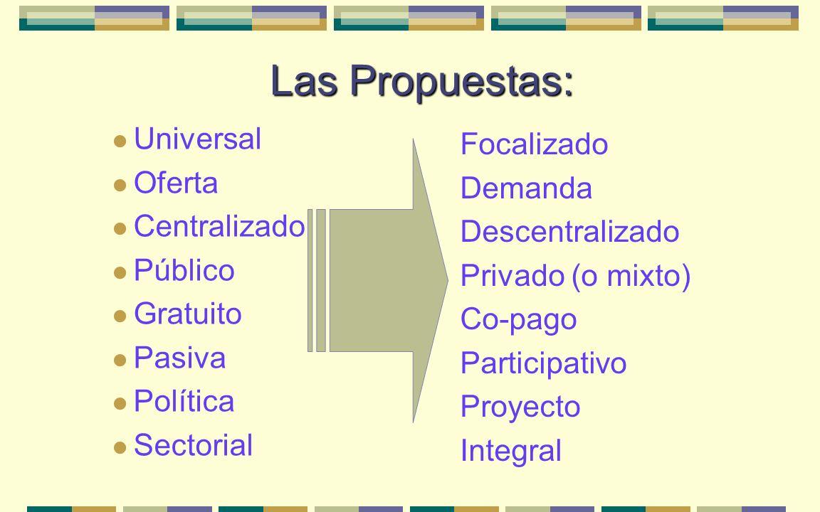 Las Propuestas: Universal Oferta Centralizado Público Gratuito Pasiva Política Sectorial Focalizado Demanda Descentralizado Privado (o mixto) Co-pago