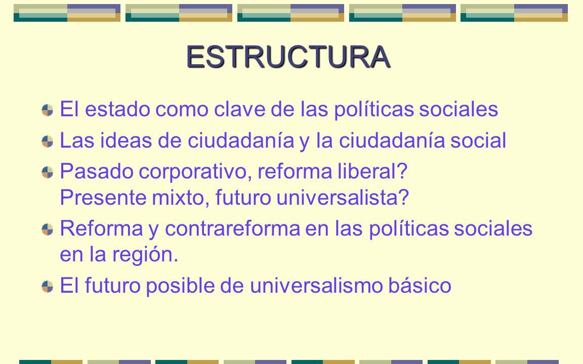 ESTRUCTURA El estado como clave de las políticas sociales Las ideas de ciudadanía y la ciudadanía social Pasado corporativo, reforma liberal? Presente