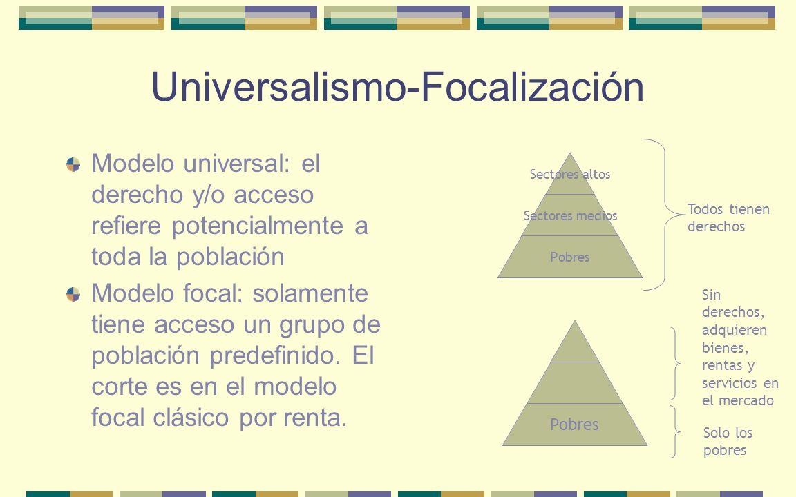 Universalismo-Focalización Modelo universal: el derecho y/o acceso refiere potencialmente a toda la población Modelo focal: solamente tiene acceso un