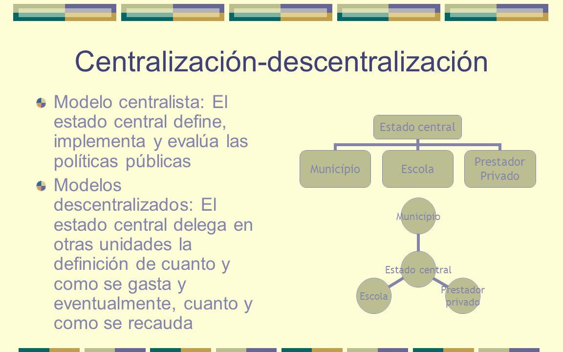 Centralización-descentralización Modelo centralista: El estado central define, implementa y evalúa las políticas públicas Modelos descentralizados: El