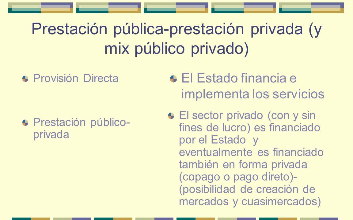 Prestación pública-prestación privada (y mix público privado) El Estado financia e implementa los servicios Provisión Directa El sector privado (con y