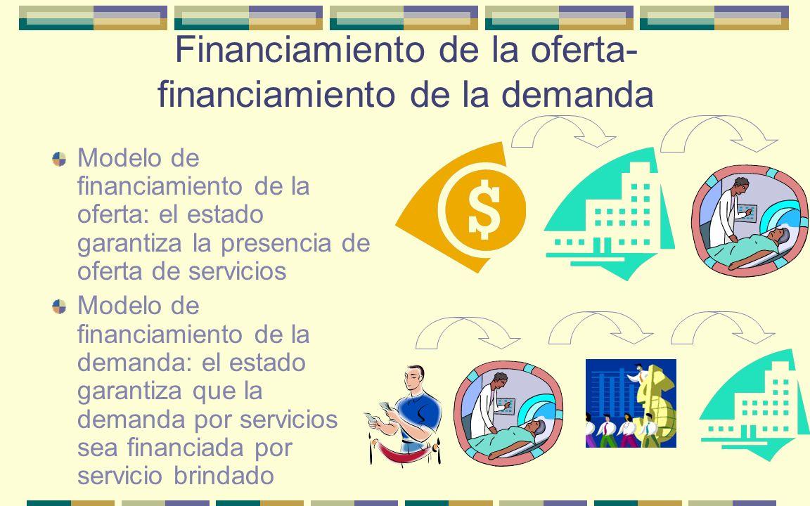 Financiamiento de la oferta- financiamiento de la demanda Modelo de financiamiento de la oferta: el estado garantiza la presencia de oferta de servici