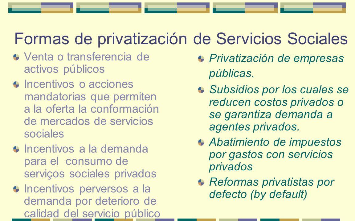 Formas de privatización de Servicios Sociales Venta o transferencia de activos públicos Incentivos o acciones mandatorias que permiten a la oferta la
