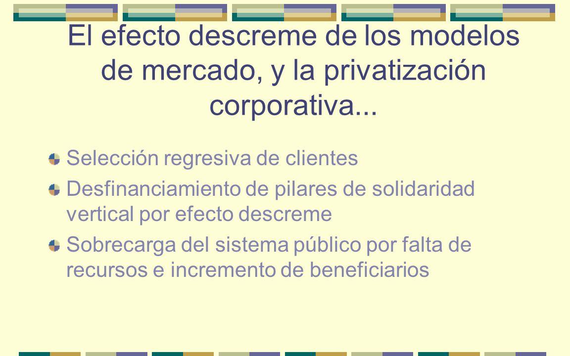 El efecto descreme de los modelos de mercado, y la privatización corporativa... Selección regresiva de clientes Desfinanciamiento de pilares de solida