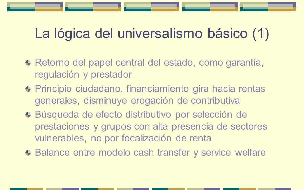 La lógica del universalismo básico (1) Retorno del papel central del estado, como garantía, regulación y prestador Principio ciudadano, financiamiento