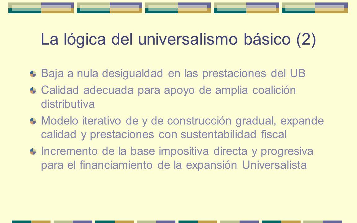 La lógica del universalismo básico (2) Baja a nula desigualdad en las prestaciones del UB Calidad adecuada para apoyo de amplia coalición distributiva