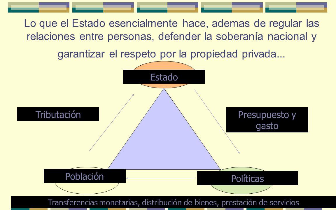 Población protegida Empresas Protegidas Servicio Civil Estado Trabajadores protegidos Oligarquia agraria Sectores rurales Sector Informal urbano