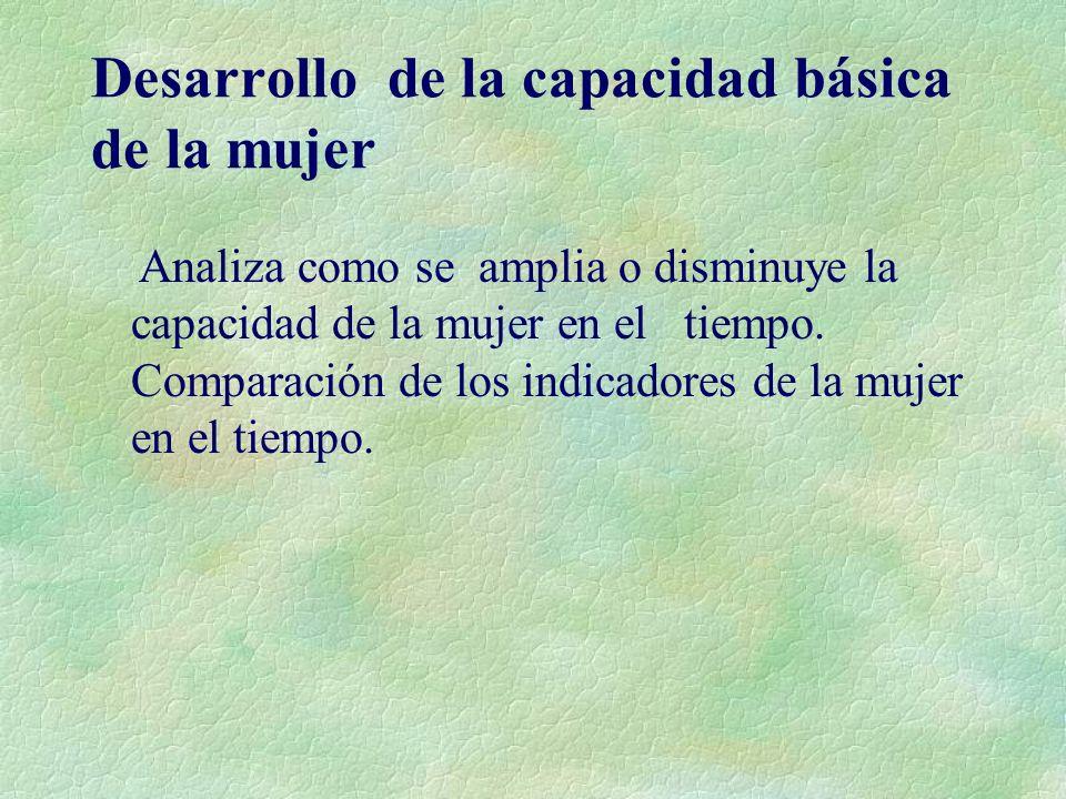Desarrollo de la capacidad básica de la mujer Analiza como se amplia o disminuye la capacidad de la mujer en el tiempo.