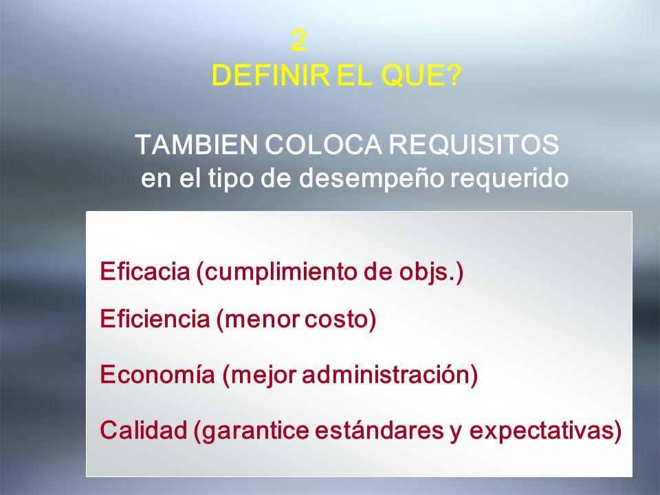 2 DEFINIR EL QUE? TAMBIEN COLOCA REQUISITOS en el tipo de desempeño requerido Eficacia (cumplimiento de objs.) Eficiencia (menor costo) Economía (mejo