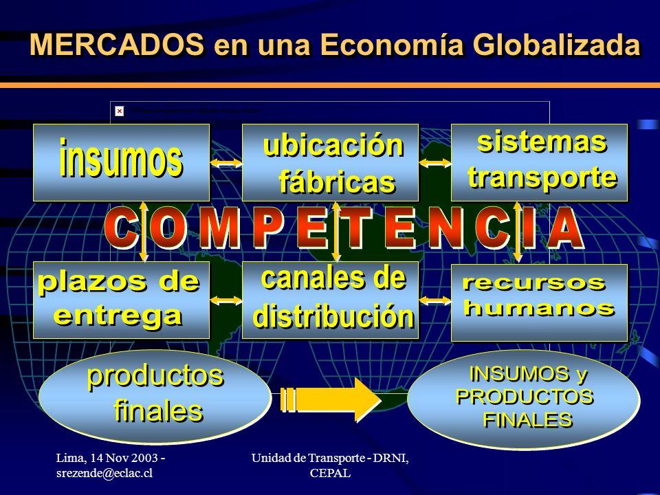 Lima, 14 Nov 2003 - srezende@eclac.cl Unidad de Transporte - DRNI, CEPAL MERCADOS en una Economía Globalizada