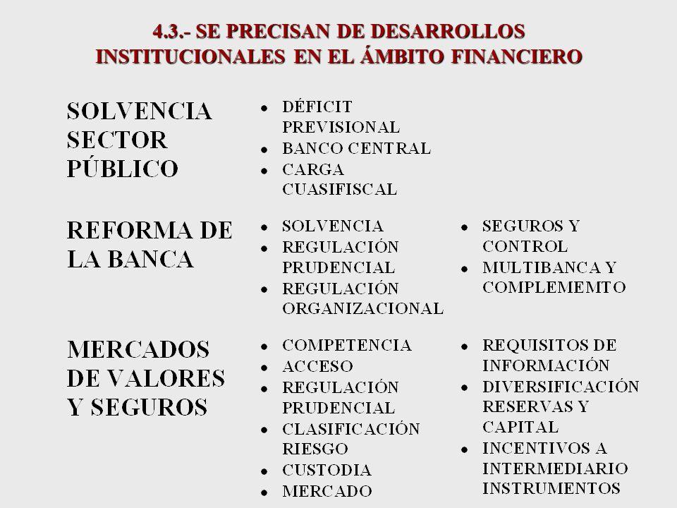 4.2.- SE PRECISA DE UN CONTEXTO MACROECONÓMICO APROPIADO