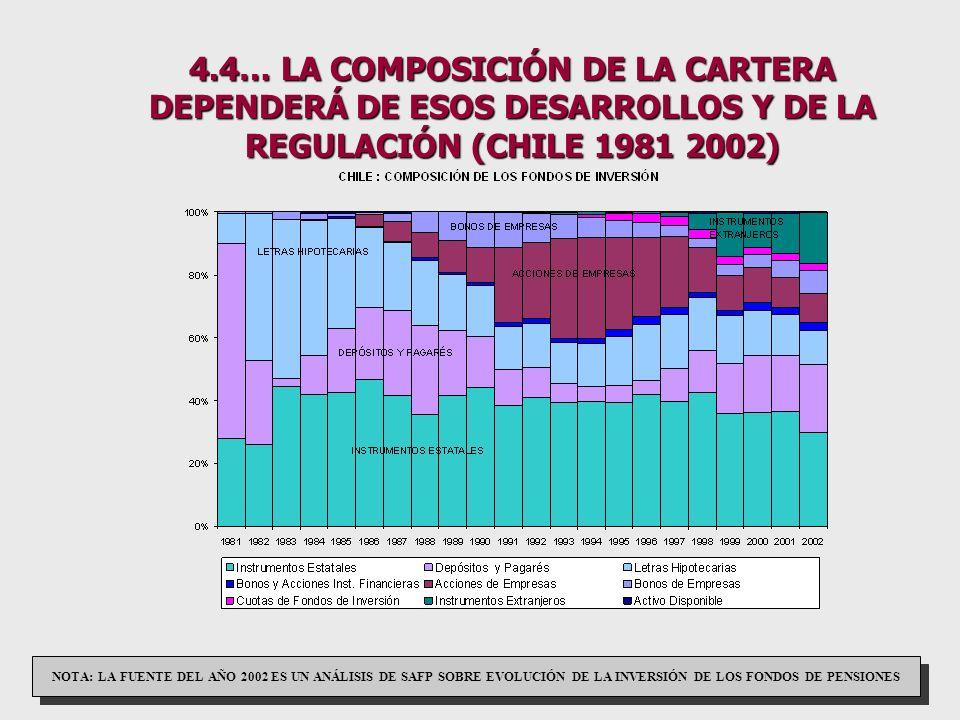 4.3.- SE PRECISAN DE DESARROLLOS INSTITUCIONALES EN EL ÁMBITO FINANCIERO