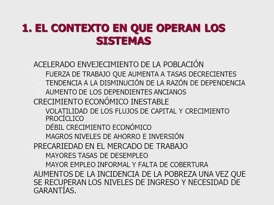 CONTENIDO 1.EL CONTEXTO EN QUE OPERAN 2. FUNCIONES DE LOS SISTEMAS DE PENSIONES 3.