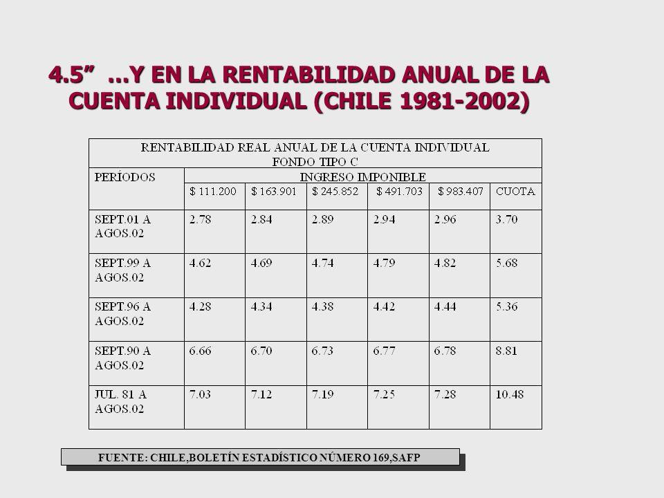 4.5 OBSERVÁNDOSE DIFERENCIAS EN LA COBERTURA POR TRAMOS DE INGRESOS Y GENERO (CHILE)