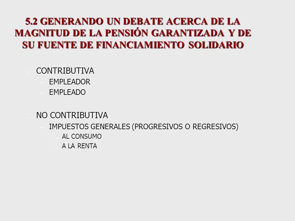 5.1 LA MAGNITUD DEL CUAL DEPENDE DE LA GENEROSIDAD DE LA PENSIÓN