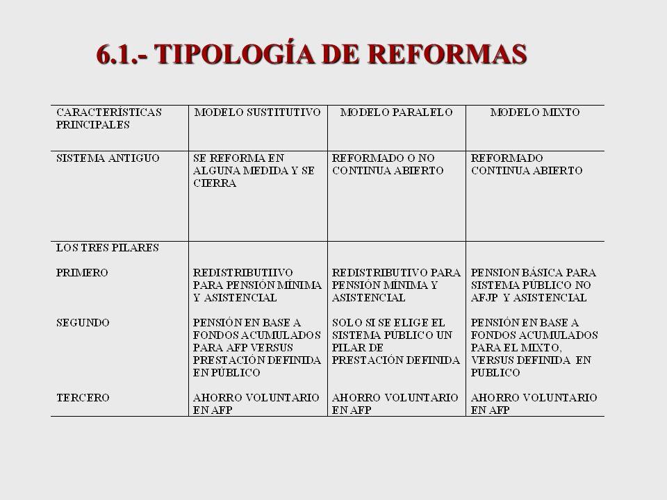6 MODELOS ALTERNATIVAS DE REFORMA n MODELO SUSTITUTIVO, CAMBIA EL PÚBLICO DE REPARTO POR UNO DE CAPITALIZACION PRIVADO O MULTIPLE.