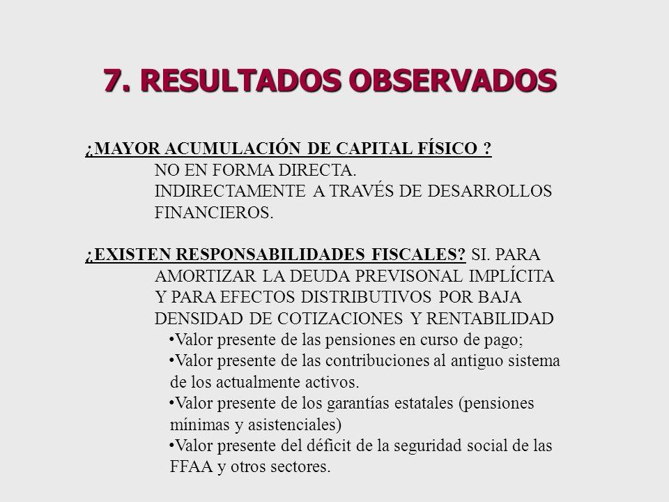 6.1.- TIPOLOGÍA DE REFORMAS