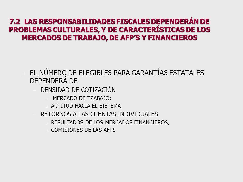 7.1 CON CARTERA DE FONDOS DE PENSIONES AÚN DE BAJO RIESGO Fuente: Boletín Estadístico AIOS núm,ero 8, diciembre 2002