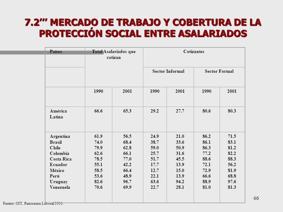 45 7.2 MERCADO DE TRABAJO: Y EDAD DE JUBILACIÓN