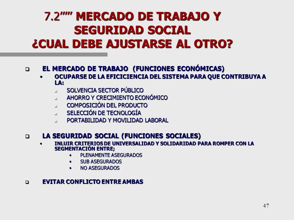 46 7.2 MERCADO DE TRABAJO Y COBERTURA DE LA PROTECCIÓN SOCIAL ENTRE ASALARIADOS Fuente: OIT, Panorama Laboral 2001.