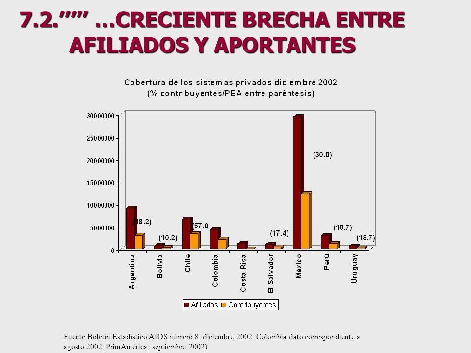 47 7.2 MERCADO DE TRABAJO Y SEGURIDAD SOCIAL ¿CUAL DEBE AJUSTARSE AL OTRO.