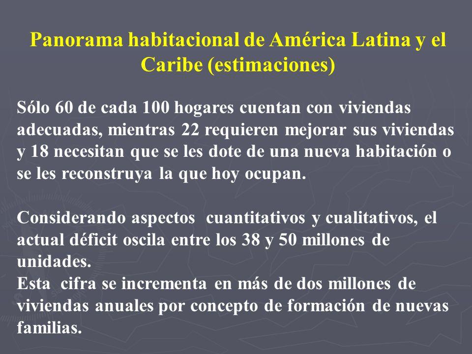 Panorama habitacional de América Latina y el Caribe (estimaciones) Sólo 60 de cada 100 hogares cuentan con viviendas adecuadas, mientras 22 requieren