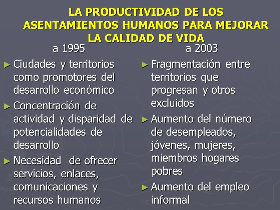 LA PRODUCTIVIDAD DE LOS ASENTAMIENTOS HUMANOS PARA MEJORAR LA CALIDAD DE VIDA a 1995 Ciudades y territorios como promotores del desarrollo económico C