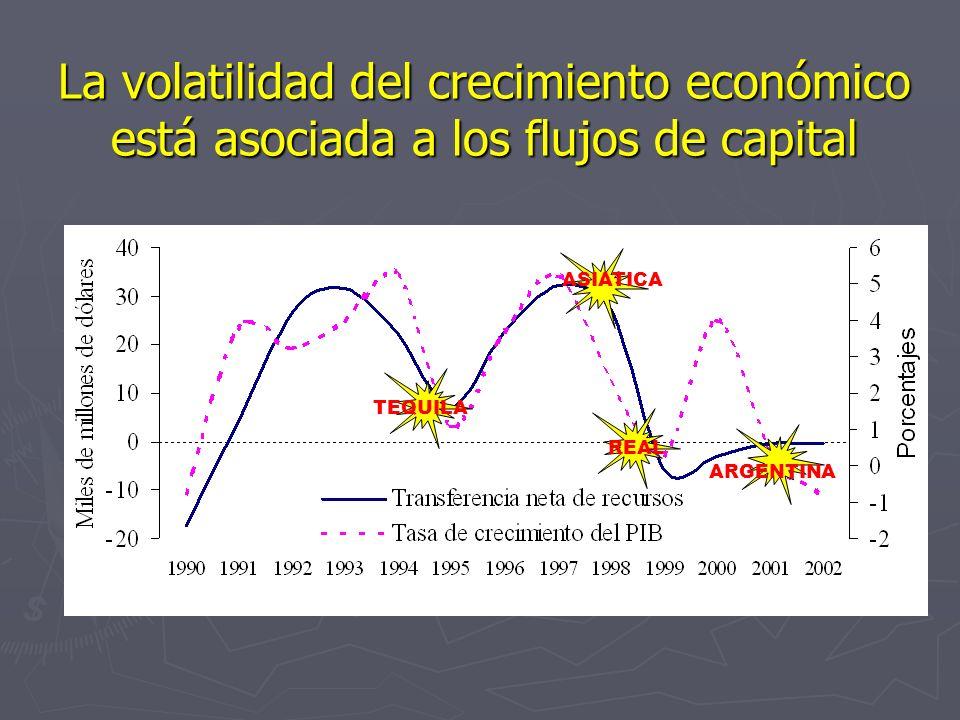 La volatilidad del crecimiento económico está asociada a los flujos de capital TEQUILA ARGENTINA REAL ASIATICA