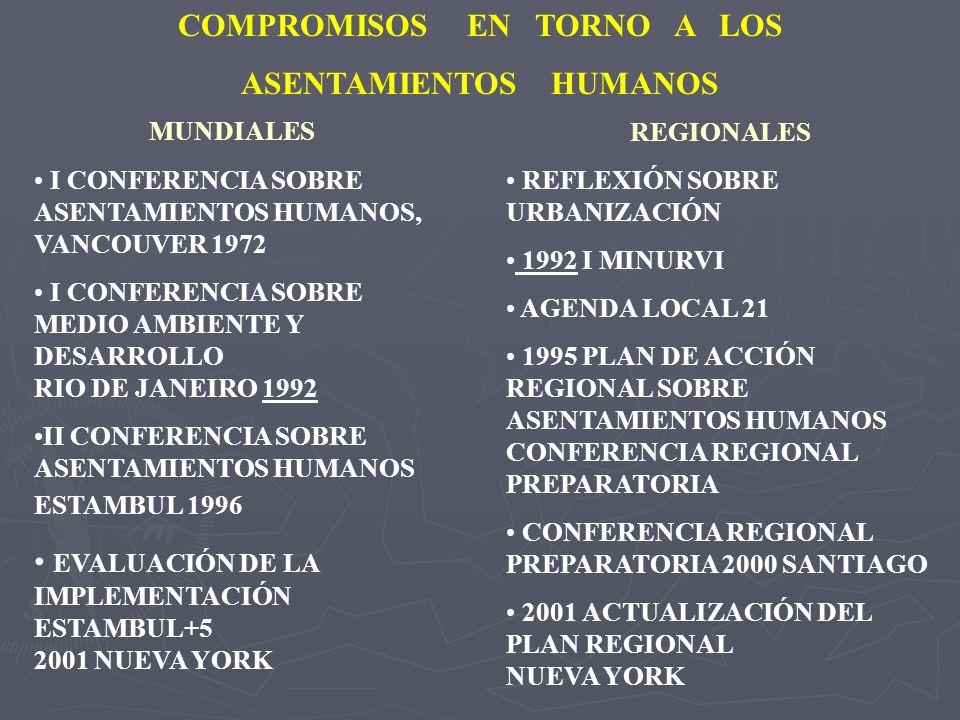 MUNDIALES I CONFERENCIA SOBRE ASENTAMIENTOS HUMANOS, VANCOUVER 1972 I CONFERENCIA SOBRE MEDIO AMBIENTE Y DESARROLLO RIO DE JANEIRO 1992 II CONFERENCIA