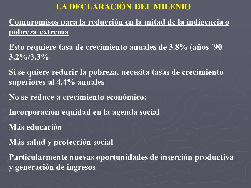 LA DECLARACIÓN DEL MILENIO Compromisos para la reducción en la mitad de la indigencia o pobreza extrema Esto requiere tasa de crecimiento anuales de 3