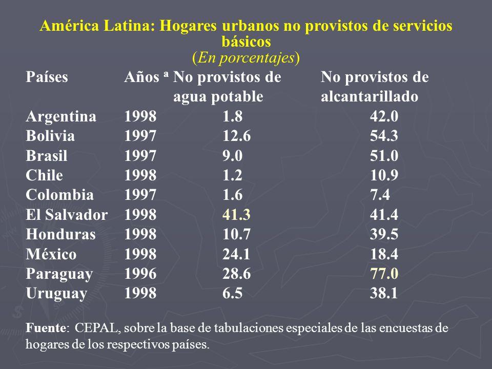 América Latina: Hogares urbanos no provistos de servicios básicos (En porcentajes) PaísesAños a No provistos de No provistos de agua potablealcantaril