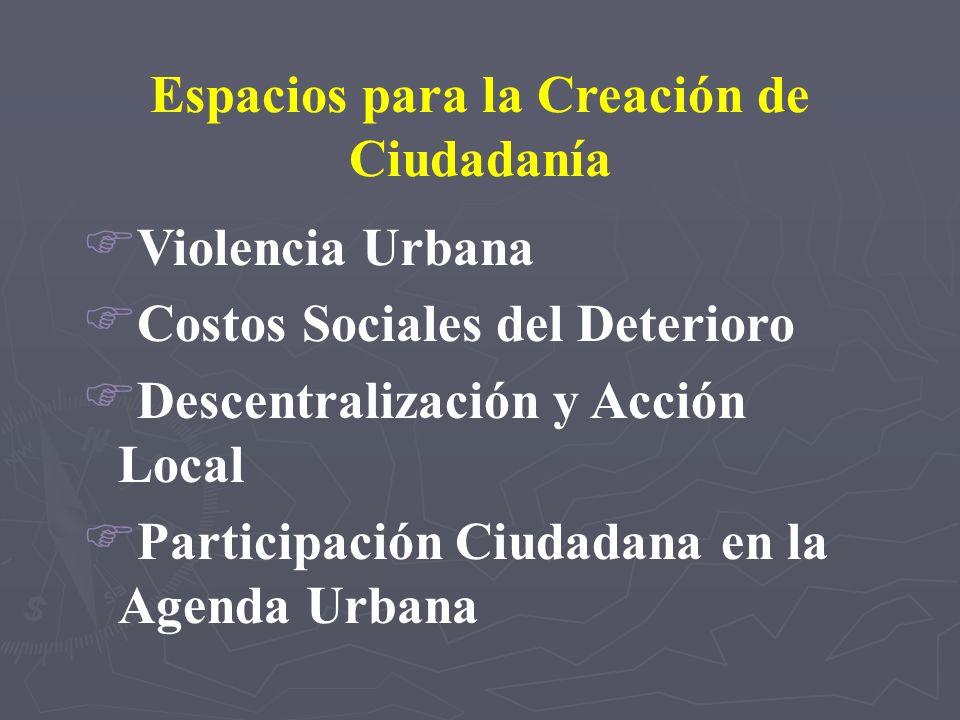 Espacios para la Creación de Ciudadanía F Violencia Urbana F Costos Sociales del Deterioro F Descentralización y Acción Local F Participación Ciudadan