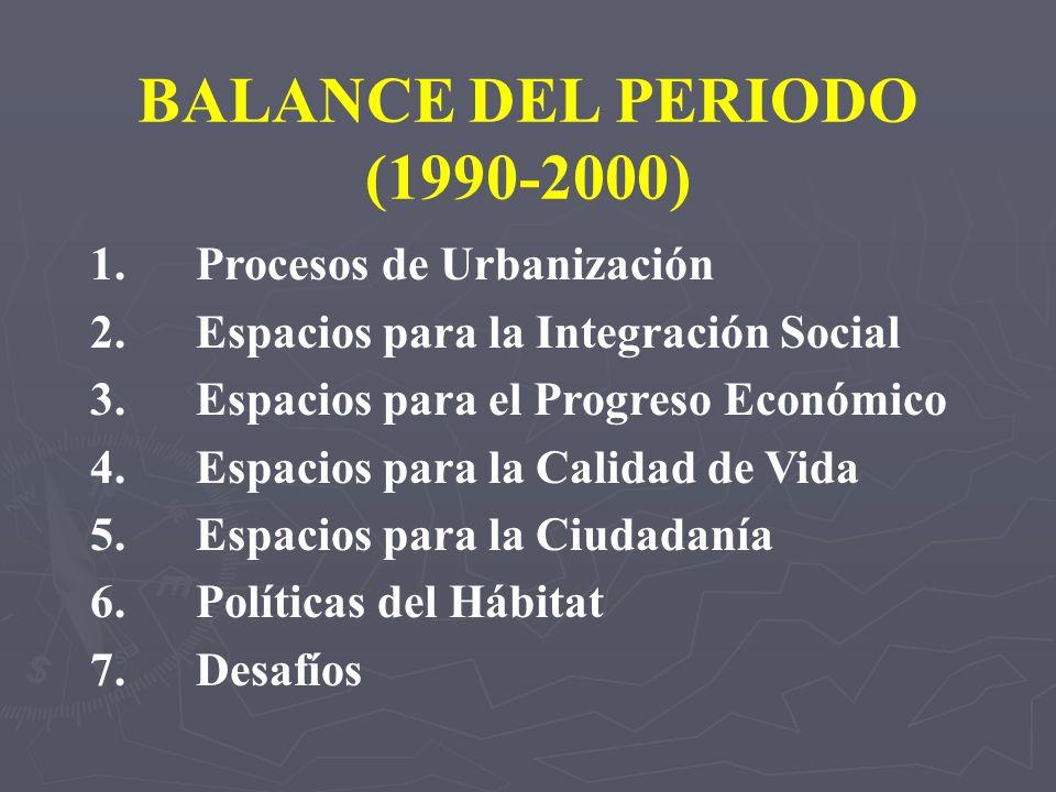 BALANCE DEL PERIODO (1990-2000) 1.Procesos de Urbanización 2. Espacios para la Integración Social 3. Espacios para el Progreso Económico 4.Espacios pa