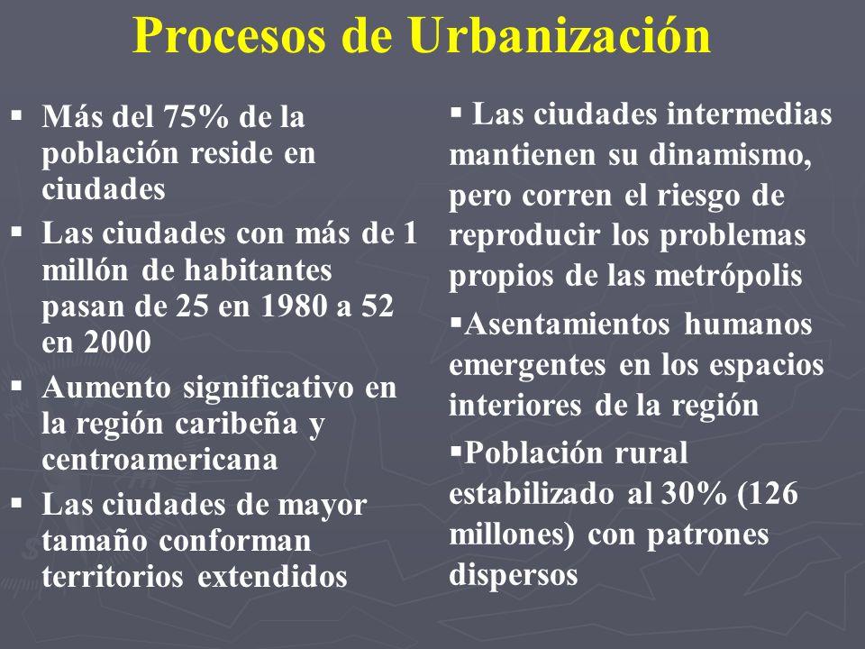 Procesos de Urbanización Más del 75% de la población reside en ciudades Las ciudades con más de 1 millón de habitantes pasan de 25 en 1980 a 52 en 200