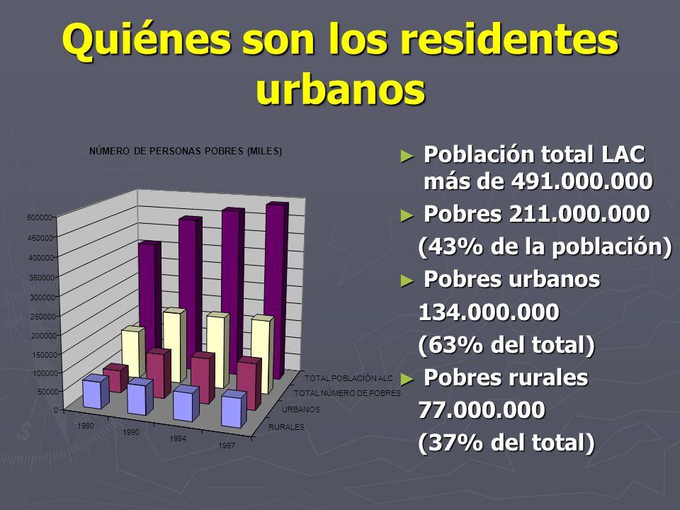 Quiénes son los residentes urbanos Población total LAC más de 491.000.000 Pobres 211.000.000 (43% de la población) Pobres urbanos 134.000.000 (63% del