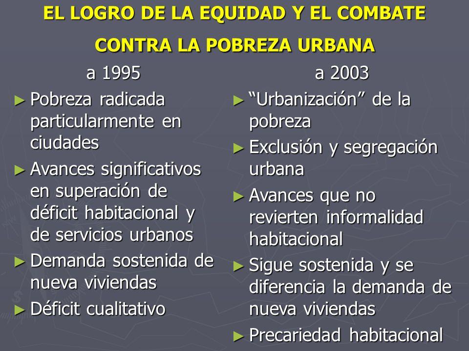 EL LOGRO DE LA EQUIDAD Y EL COMBATE CONTRA LA POBREZA URBANA a 1995 Pobreza radicada particularmente en ciudades Pobreza radicada particularmente en c