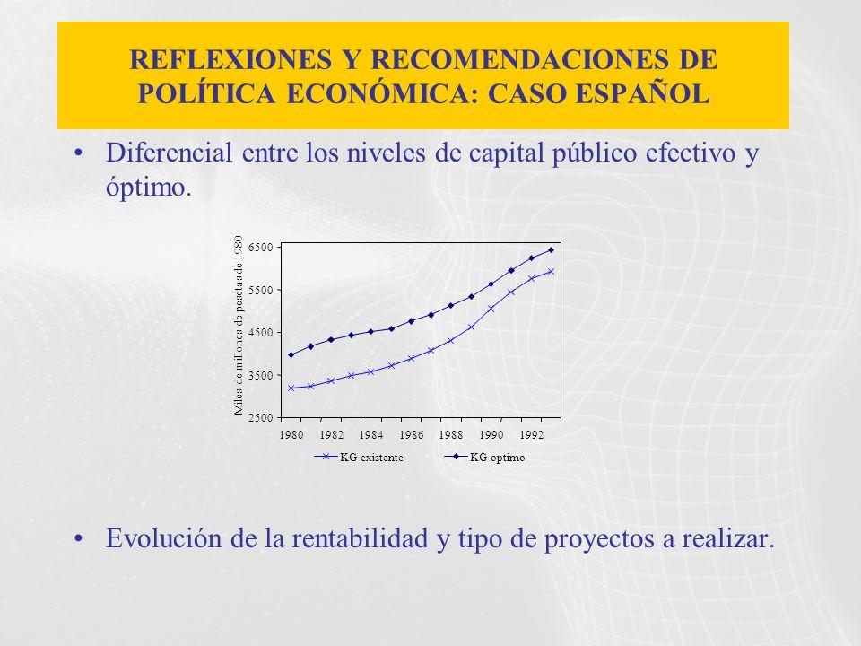 Diferencial entre los niveles de capital público efectivo y óptimo. Evolución de la rentabilidad y tipo de proyectos a realizar. REFLEXIONES Y RECOMEN