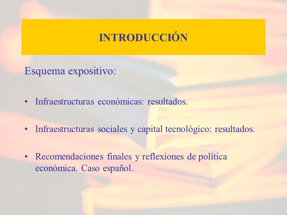 Esquema expositivo: Infraestructuras económicas: resultados. Infraestructuras sociales y capital tecnológico: resultados. Recomendaciones finales y re