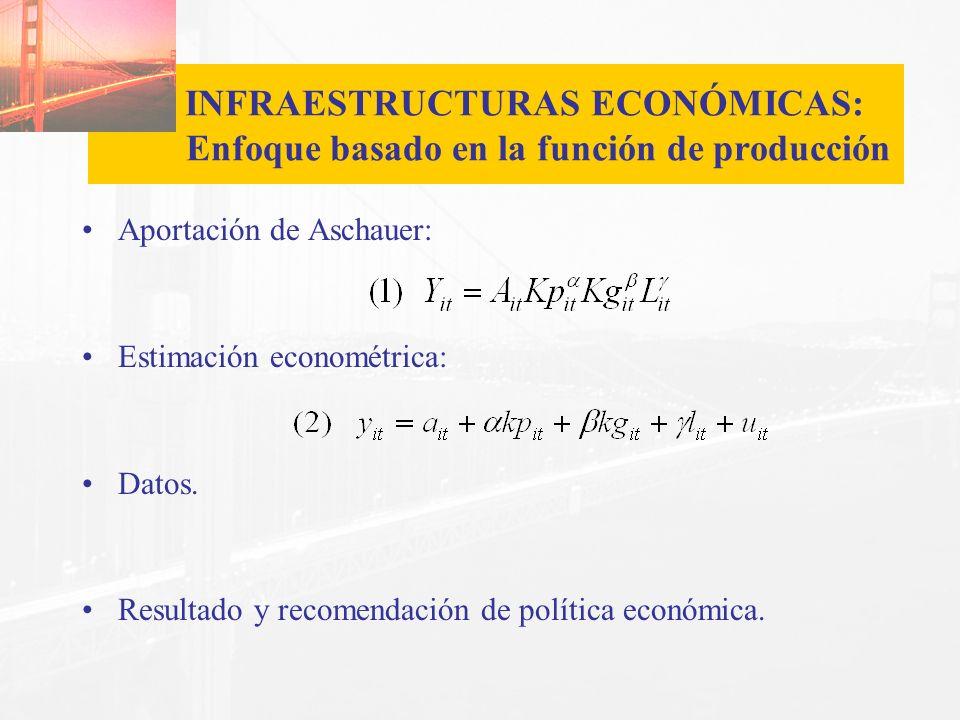 INFRAESTRUCTURAS ECONÓMICAS: Enfoque basado en la función de producción Aportación de Aschauer: Estimación econométrica: Datos. Resultado y recomendac