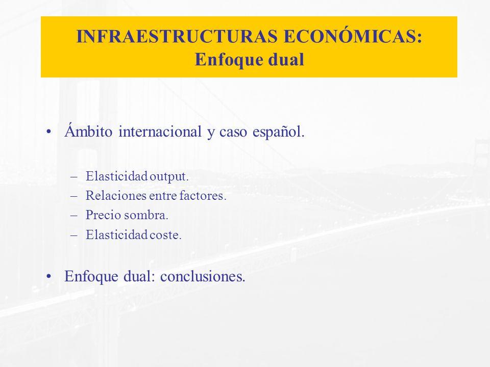 Ámbito internacional y caso español. –Elasticidad output. –Relaciones entre factores. –Precio sombra. –Elasticidad coste. Enfoque dual: conclusiones.