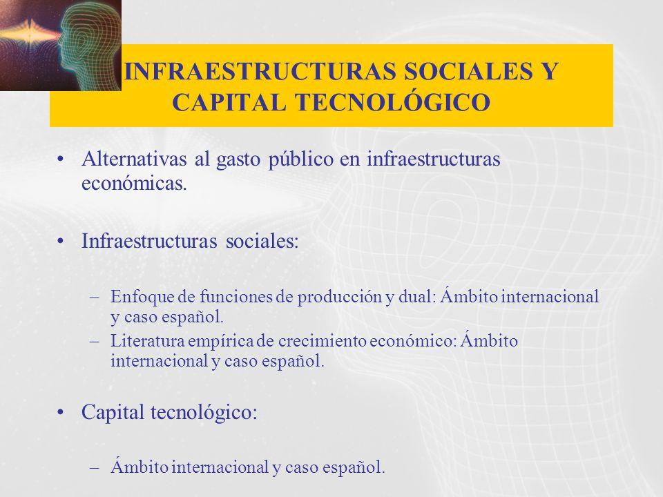 Alternativas al gasto público en infraestructuras económicas. Infraestructuras sociales: –Enfoque de funciones de producción y dual: Ámbito internacio